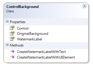 ControlBackgroundClassDiagram